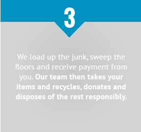 We load up the junk, sweep the floors and receive payment from you. Our team then takes your items and recycles, donates and disposes of the rest responsibly.